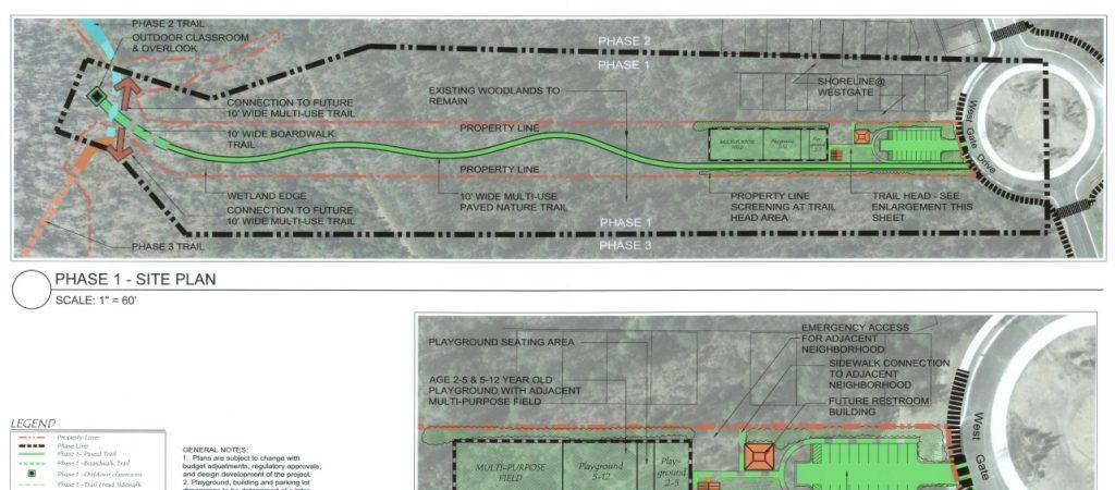 Westgate Nature Park Plans for Leland, NC