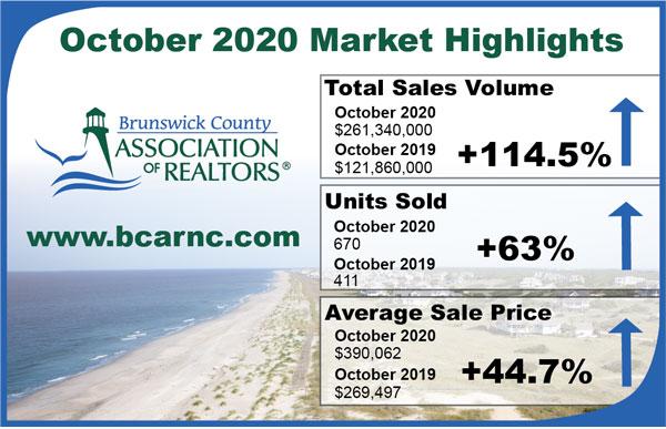BCAR October 2020