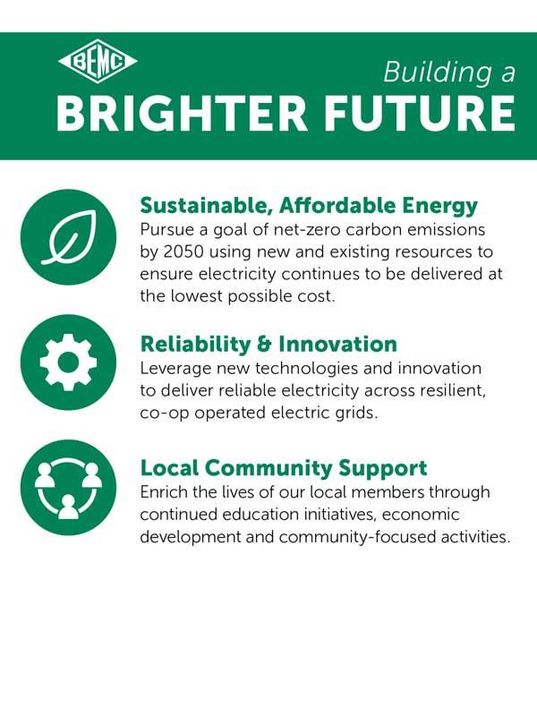 BEMC Brighter Future