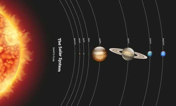 Spring 2021 Programs Ingram Planetarium NC
